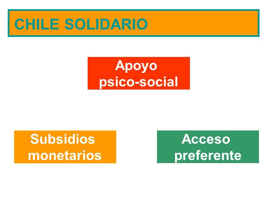 CHILE SOLIDARIO Apoyo psico-social Subsidios monetarios Acceso