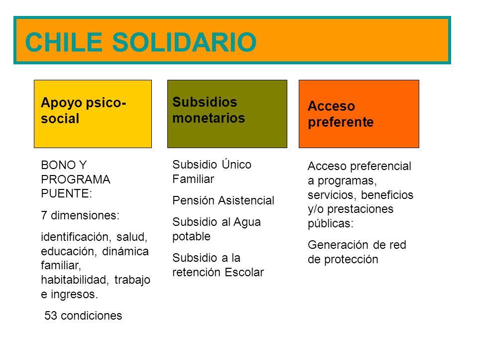 CHILE SOLIDARIO Apoyo psico-social Subsidios monetarios