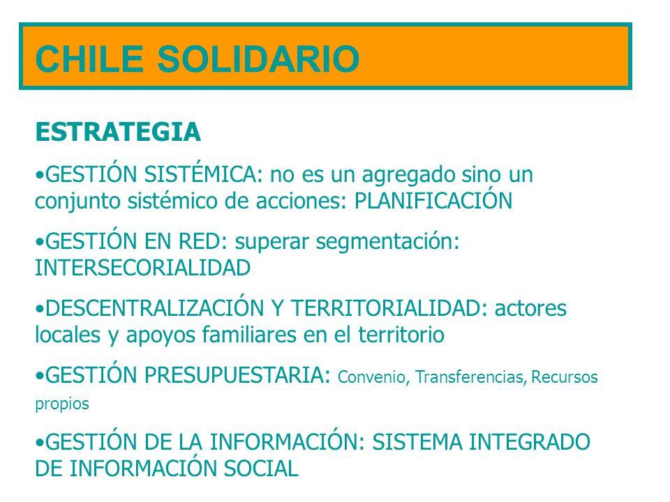 CHILE SOLIDARIO ESTRATEGIA
