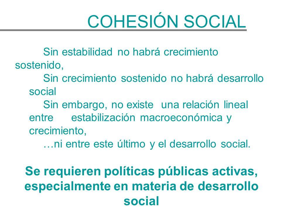 COHESIÓN SOCIAL Sin estabilidad no habrá crecimiento sostenido, Sin crecimiento sostenido no habrá desarrollo social.