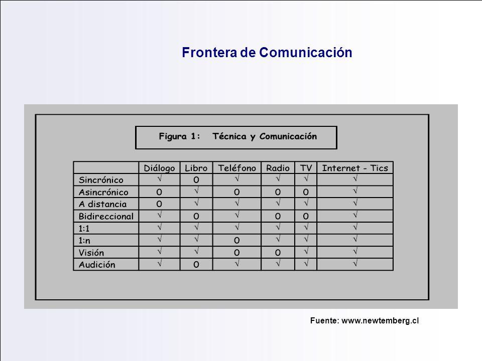 Frontera de Comunicación