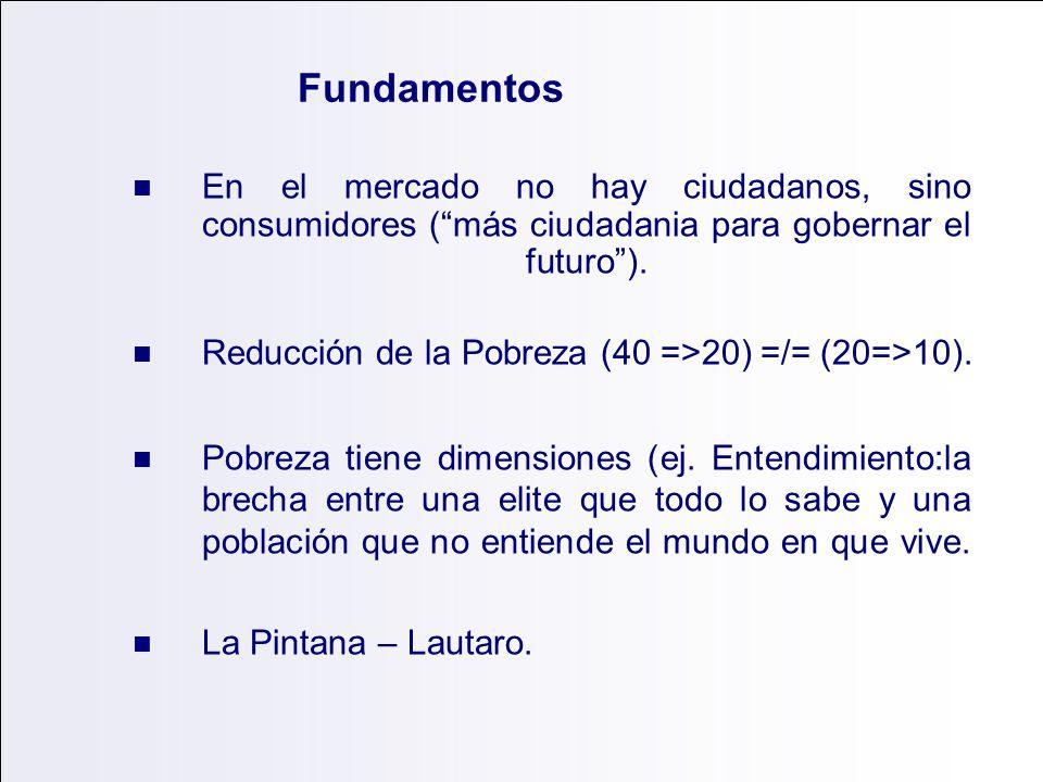 Fundamentos En el mercado no hay ciudadanos, sino consumidores ( más ciudadania para gobernar el futuro ).