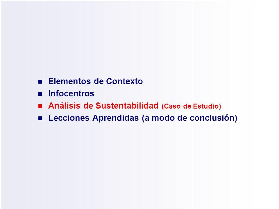 Elementos de Contexto Infocentros.