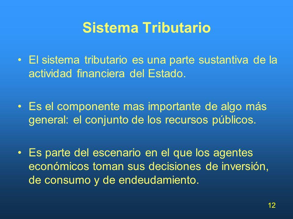 Sistema Tributario El sistema tributario es una parte sustantiva de la actividad financiera del Estado.