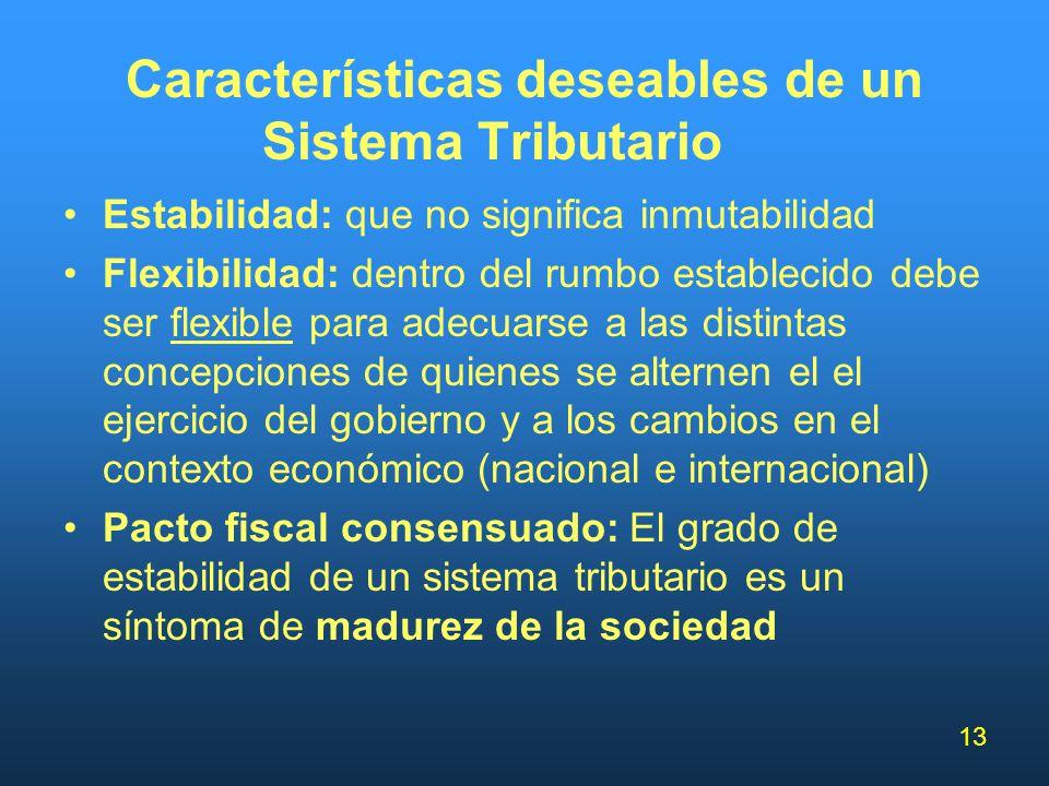 Características deseables de un Sistema Tributario