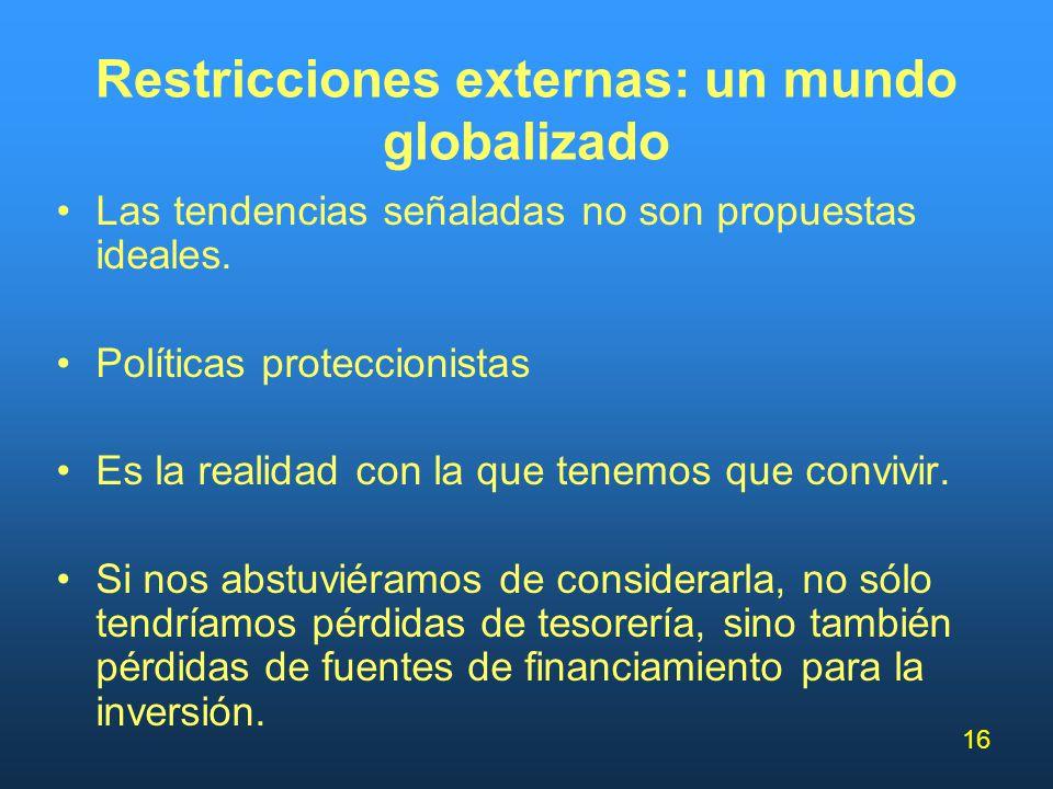 Restricciones externas: un mundo globalizado