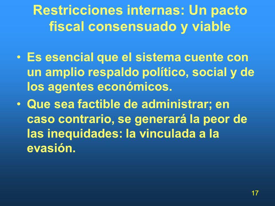 Restricciones internas: Un pacto fiscal consensuado y viable