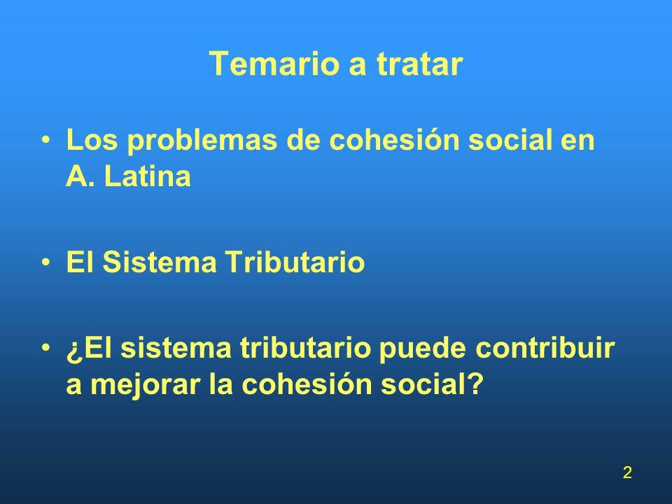 Temario a tratar Los problemas de cohesión social en A. Latina
