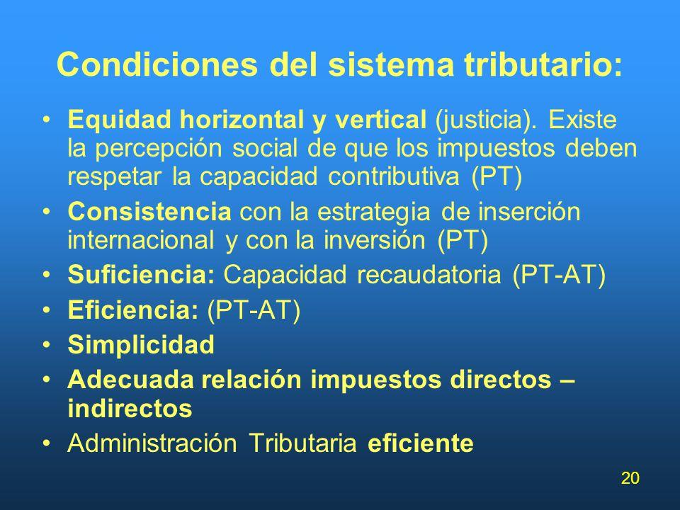 Condiciones del sistema tributario:
