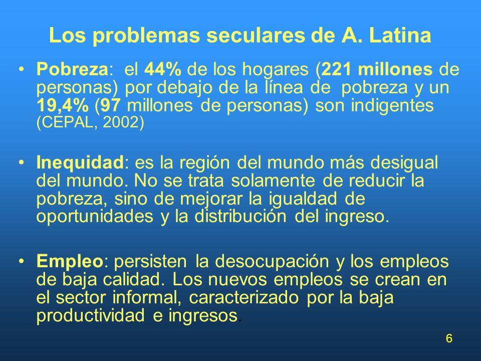 Los problemas seculares de A. Latina