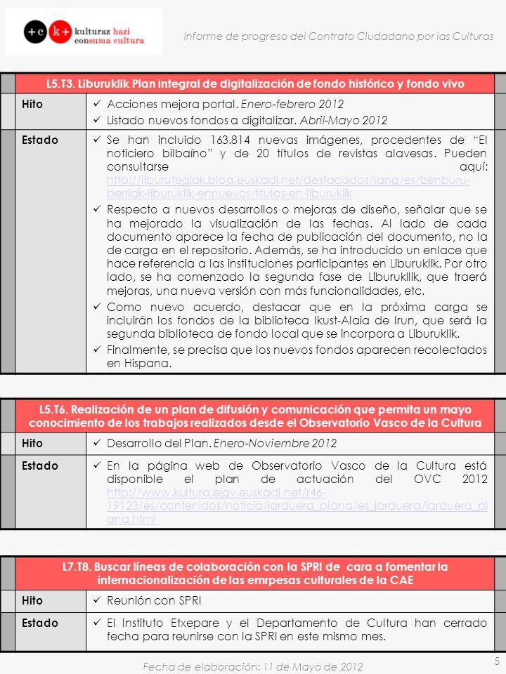 L5.T3. Liburuklik Plan integral de digitalización de fondo histórico y fondo vivo