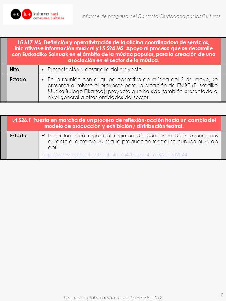 L5.S17.MS. Definición y operativización de la oficina coordinadora de servicios, iniciativas e información musical y L5.S24.MS. Apoyo al proceso que se desarrolle con Euskadiko Soinuak en el ámbito de la música popular, para la creación de una asociación en el sector de la música.