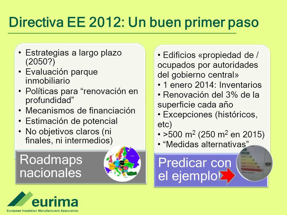 Directiva EE 2012: Un buen primer paso