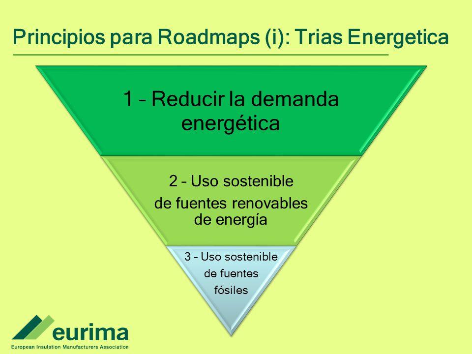 Principios para Roadmaps (i): Trias Energetica