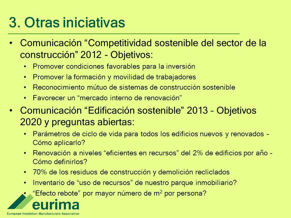 3. Otras iniciativas Comunicación Competitividad sostenible del sector de la construcción 2012 - Objetivos: