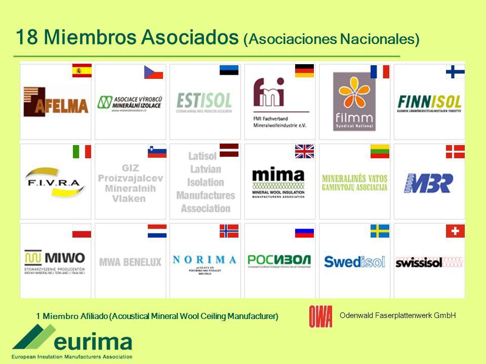 18 Miembros Asociados (Asociaciones Nacionales)