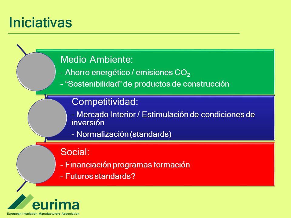 Iniciativas Medio Ambiente: Competitividad: Social: