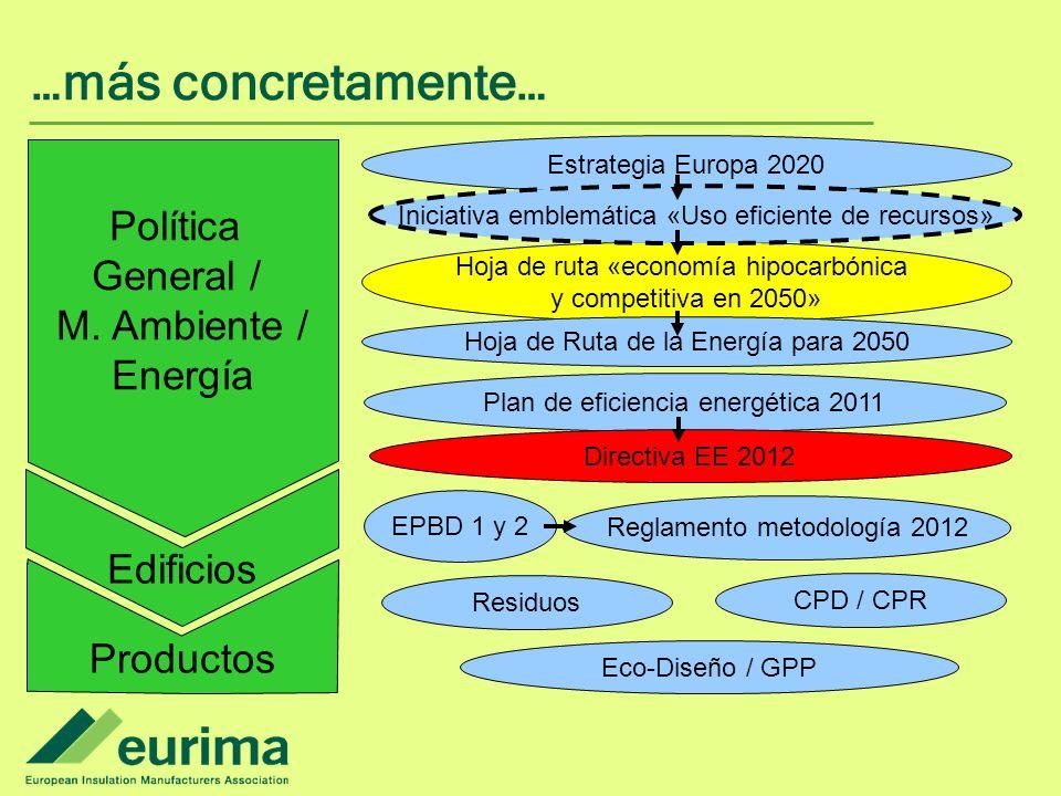 …más concretamente… Política General / M. Ambiente / Energía Edificios