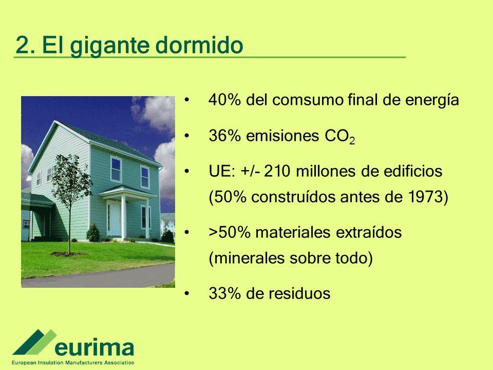 2. El gigante dormido 40% del comsumo final de energía