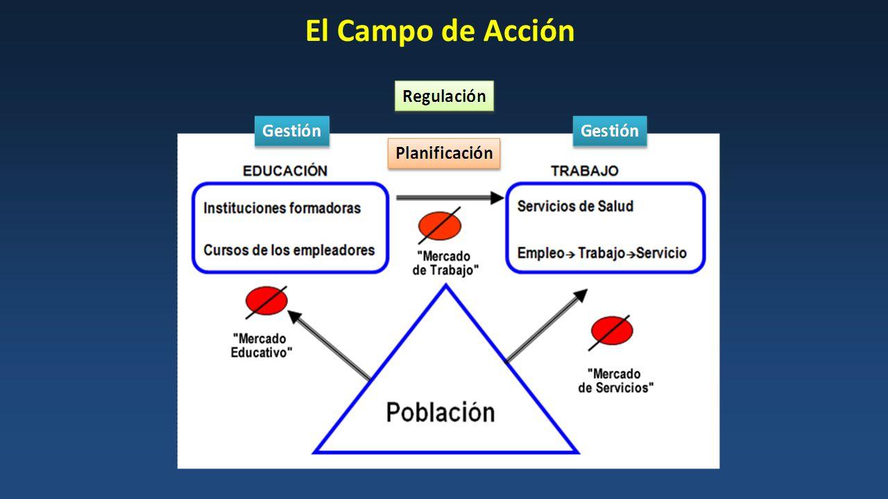 El Campo de Acción