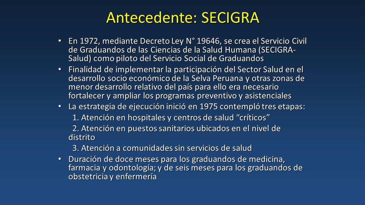 Antecedente: SECIGRA