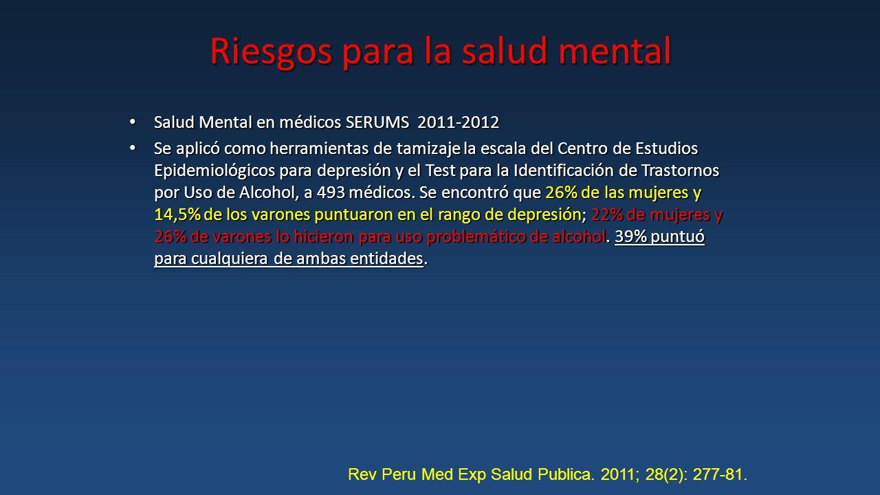 Riesgos para la salud mental