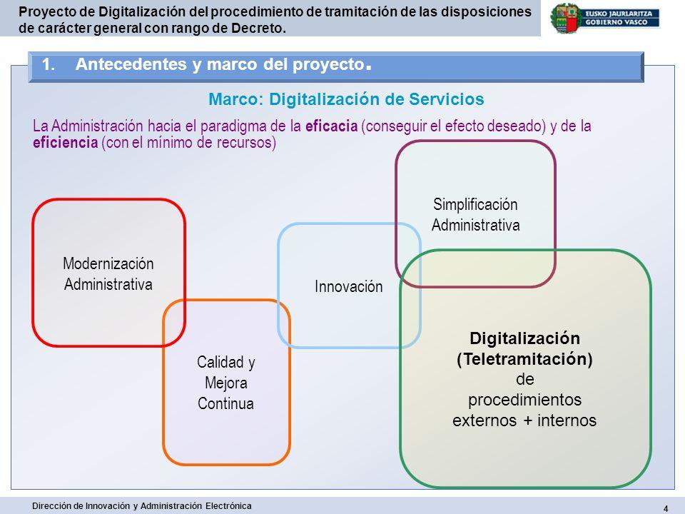 Marco: Digitalización de Servicios