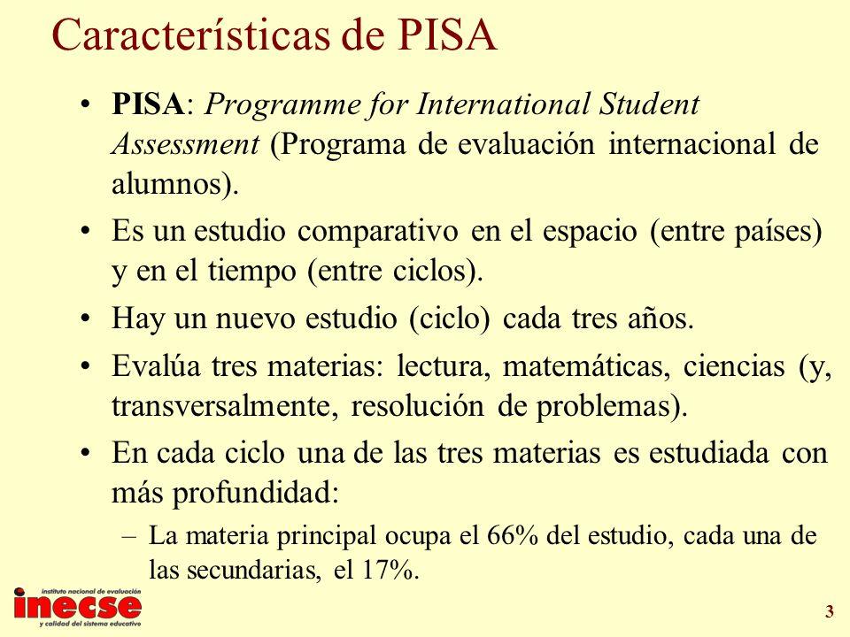 Características de PISA