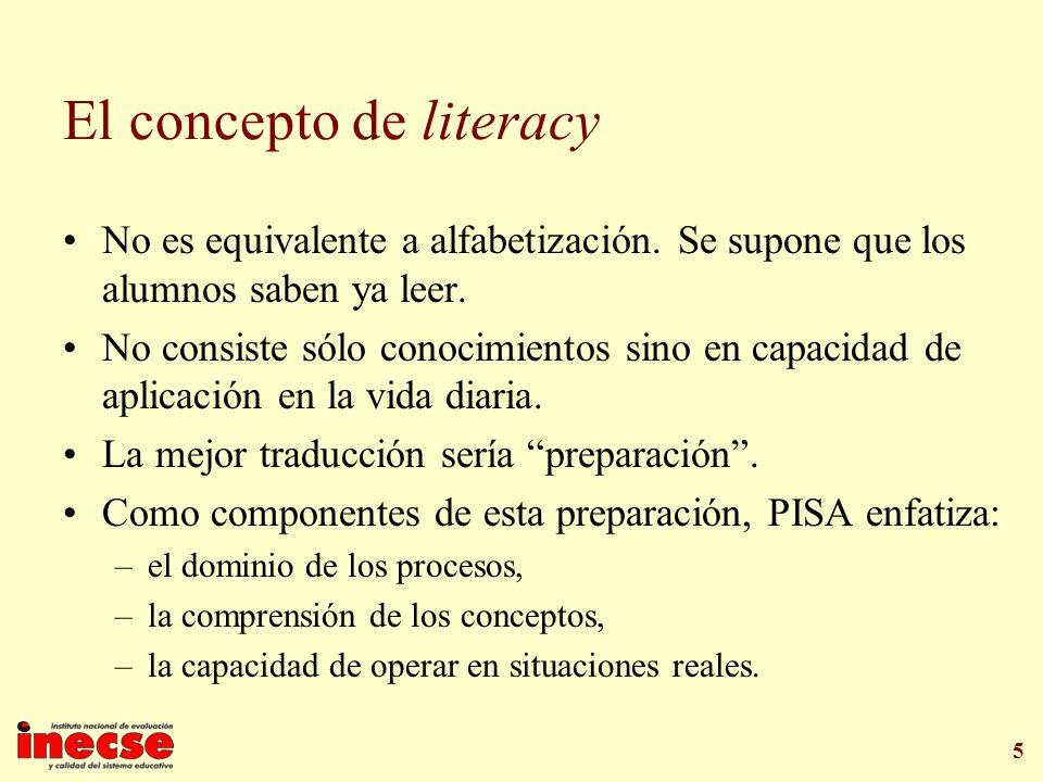 El concepto de literacy