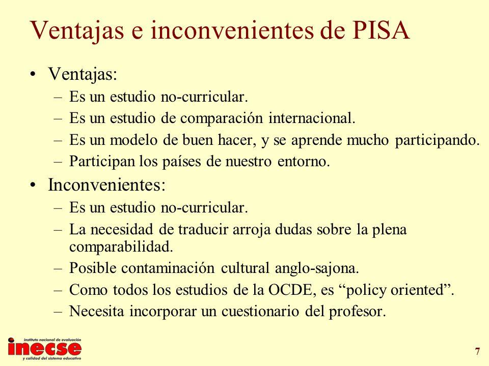 Ventajas e inconvenientes de PISA