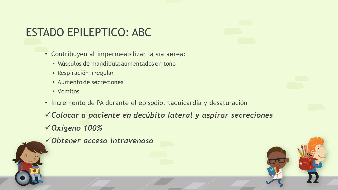 ESTADO EPILEPTICO: ABC
