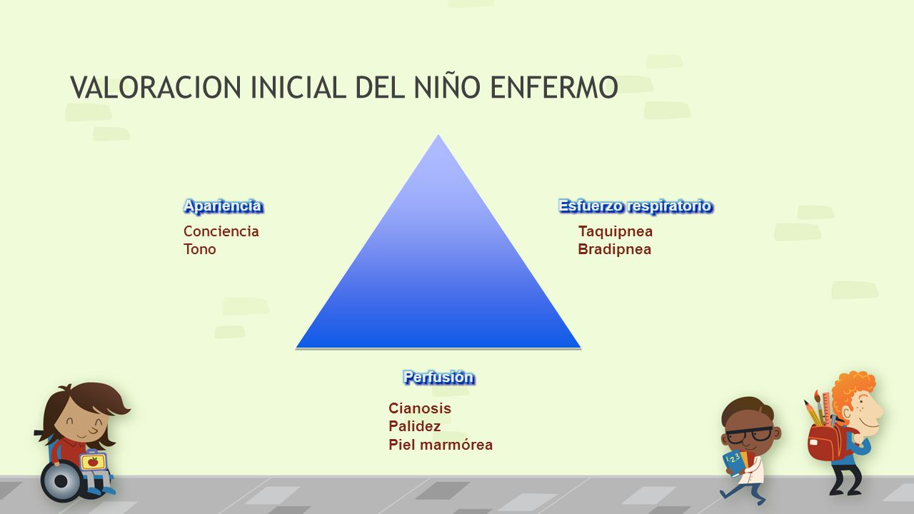 VALORACION INICIAL DEL NIÑO ENFERMO