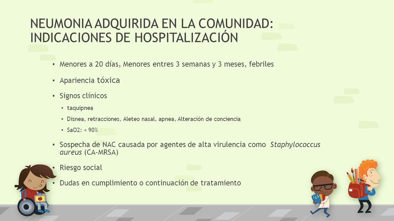 NEUMONIA ADQUIRIDA EN LA COMUNIDAD: INDICACIONES DE HOSPITALIZACIÓN