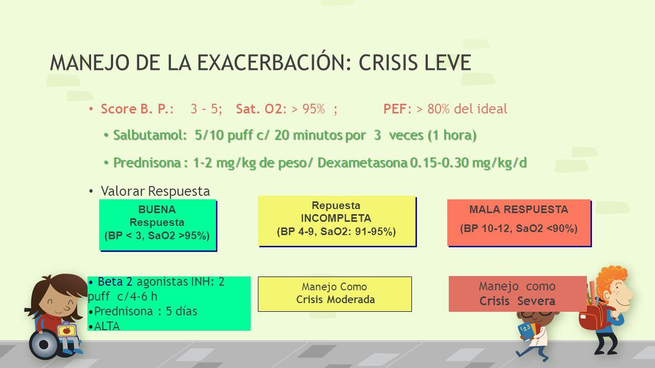 MANEJO DE LA EXACERBACIÓN: CRISIS LEVE