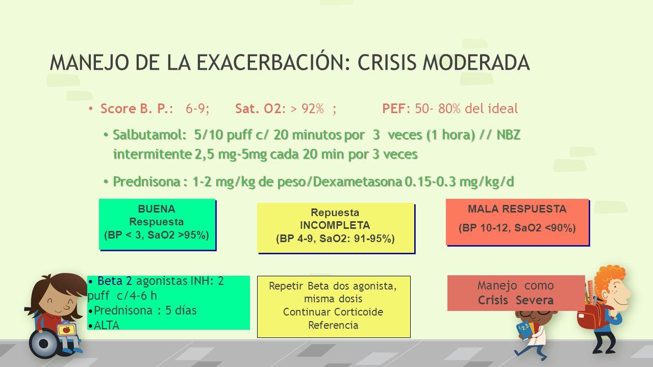 MANEJO DE LA EXACERBACIÓN: CRISIS MODERADA