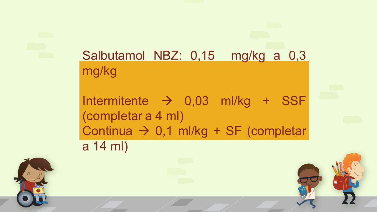 Salbutamol NBZ: 0,15 mg/kg a 0,3 mg/kg