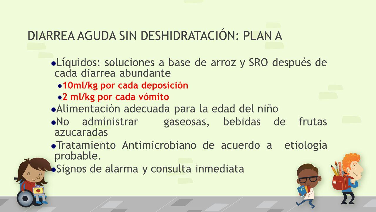 DIARREA AGUDA SIN DESHIDRATACIÓN: PLAN A