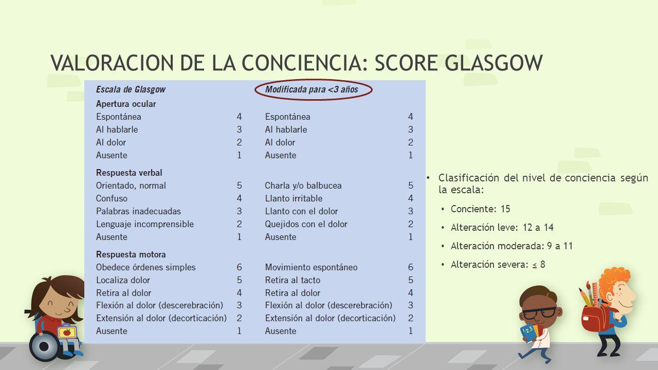 VALORACION DE LA CONCIENCIA: SCORE GLASGOW