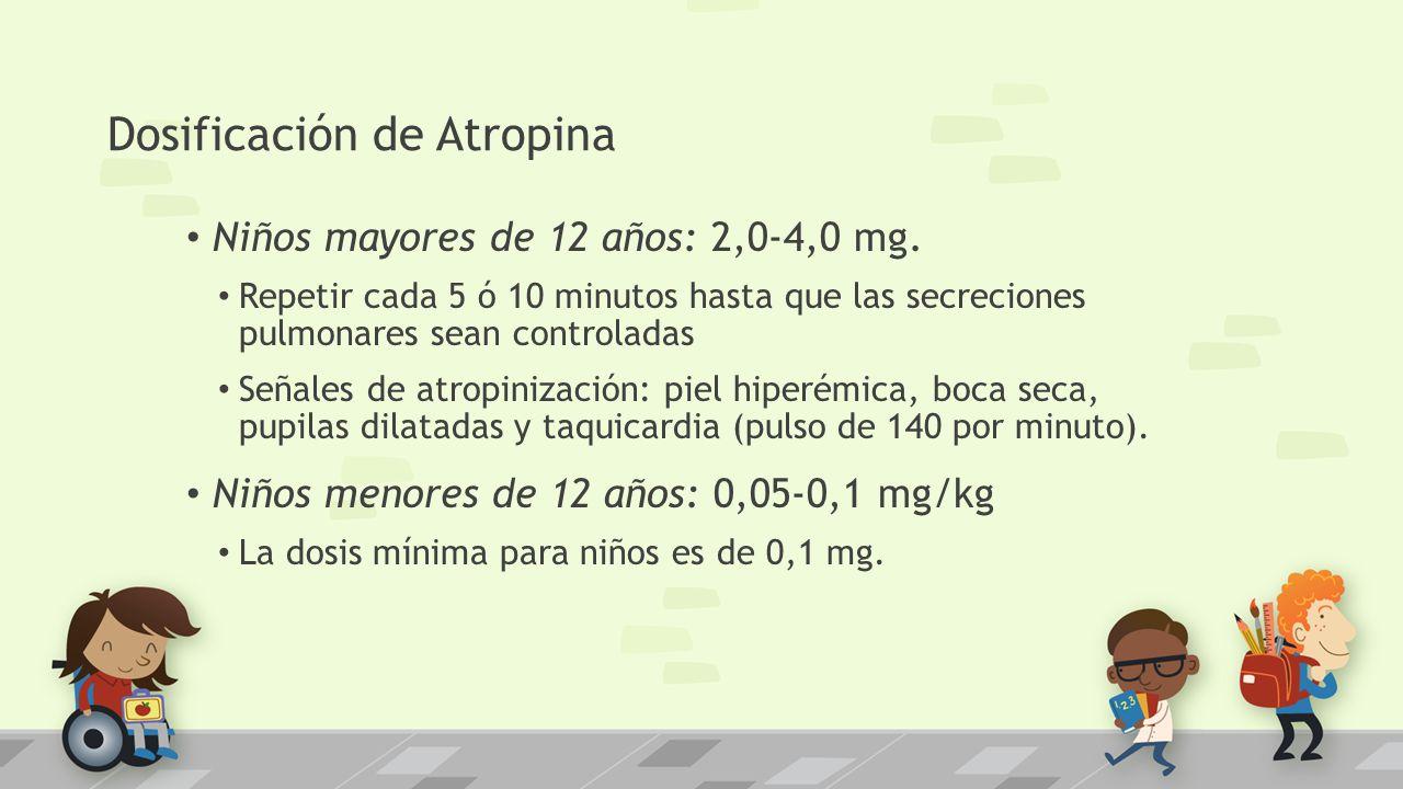 Dosificación de Atropina