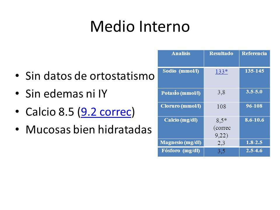 Medio Interno Sin datos de ortostatismo Sin edemas ni IY