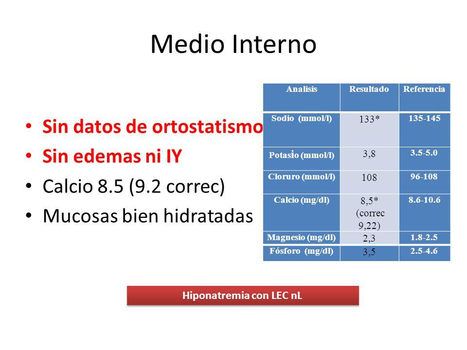 Hiponatremia con LEC nL