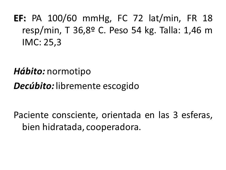 EF: PA 100/60 mmHg, FC 72 lat/min, FR 18 resp/min, T 36,8º C