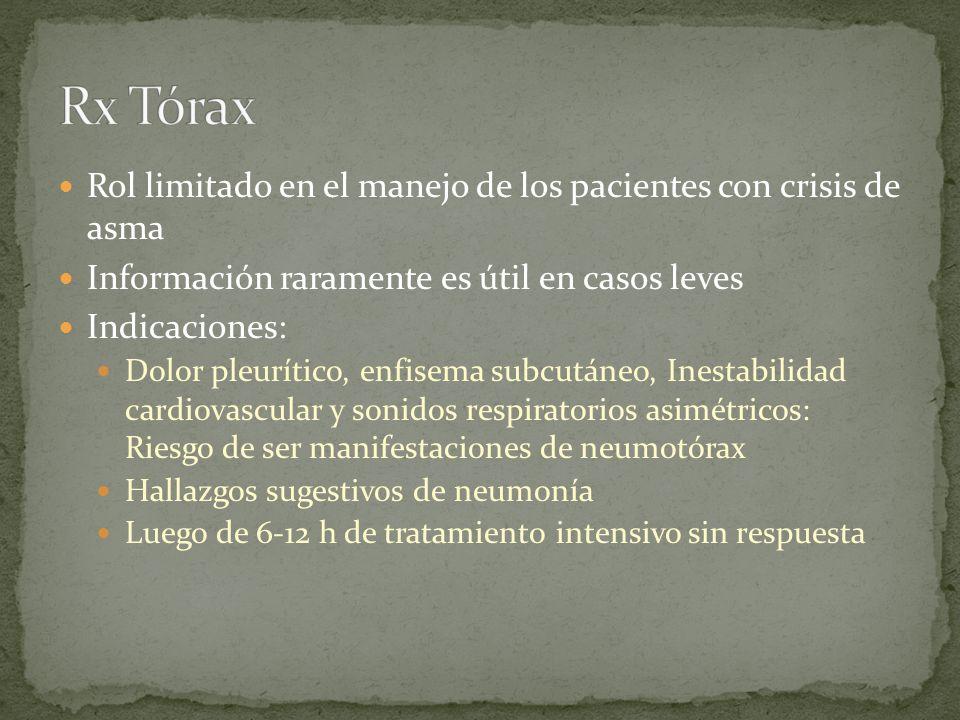 Rx Tórax Rol limitado en el manejo de los pacientes con crisis de asma