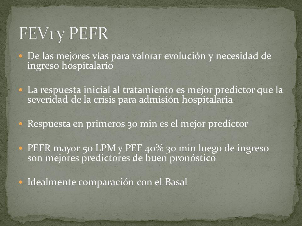 FEV1 y PEFR De las mejores vías para valorar evolución y necesidad de ingreso hospitalario.