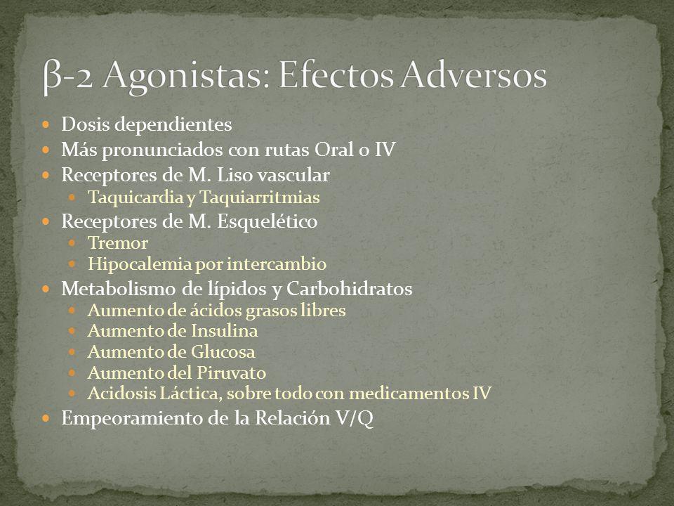 β-2 Agonistas: Efectos Adversos