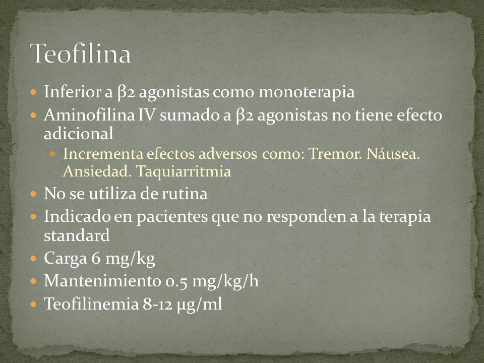 Teofilina Inferior a β2 agonistas como monoterapia