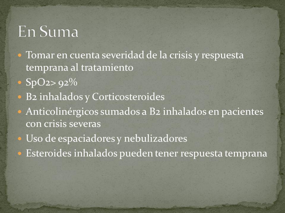 En Suma Tomar en cuenta severidad de la crisis y respuesta temprana al tratamiento. SpO2> 92% Β2 inhalados y Corticosteroides.