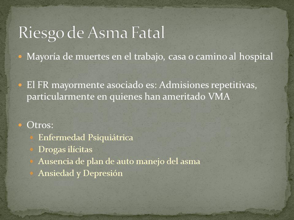 Riesgo de Asma Fatal Mayoría de muertes en el trabajo, casa o camino al hospital.