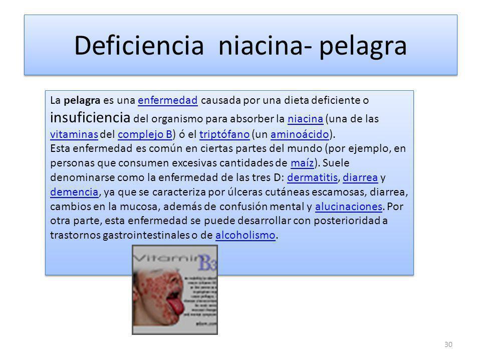 Deficiencia niacina- pelagra