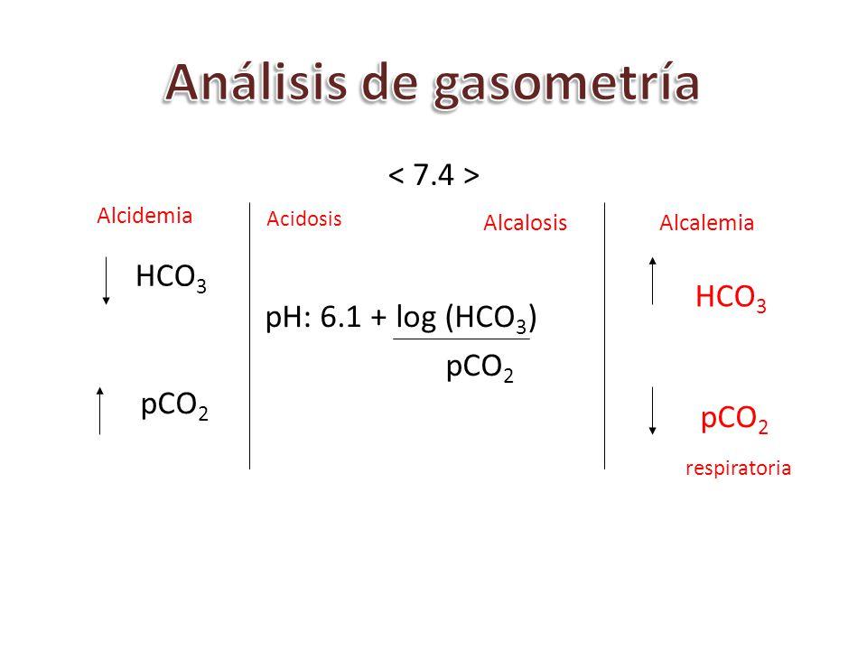 Análisis de gasometría